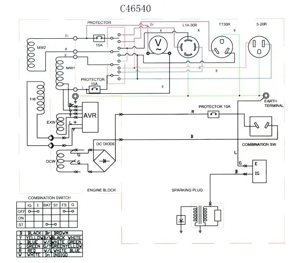 champion generator wiring diagram timeline template 9000 manual e books motorhome 62 schwabenschamanen de u2022champion trusted