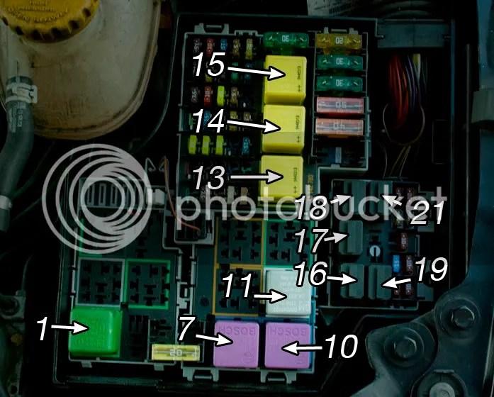 I Fuse Box Diagram Electrical Failure