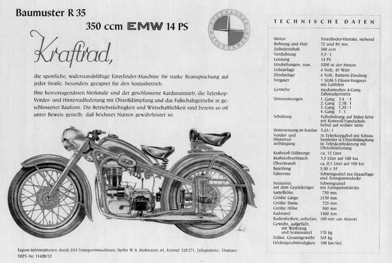 Essai (actuel) EMW R35/3 de 1952