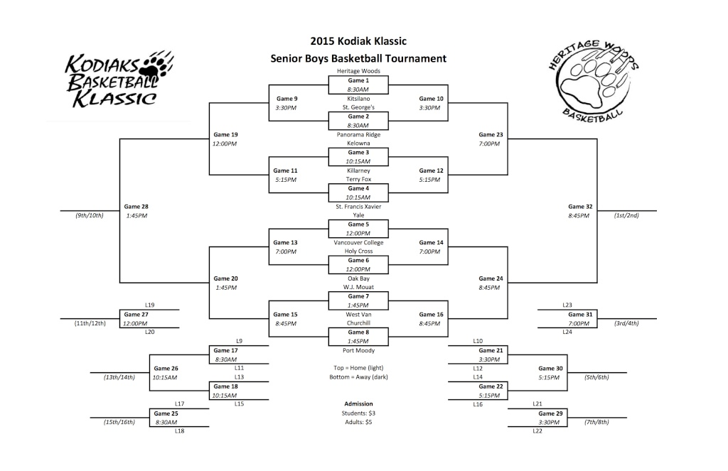 Heritage Woods' Kodiak Klassic Sr. Boys Basketball Tournament