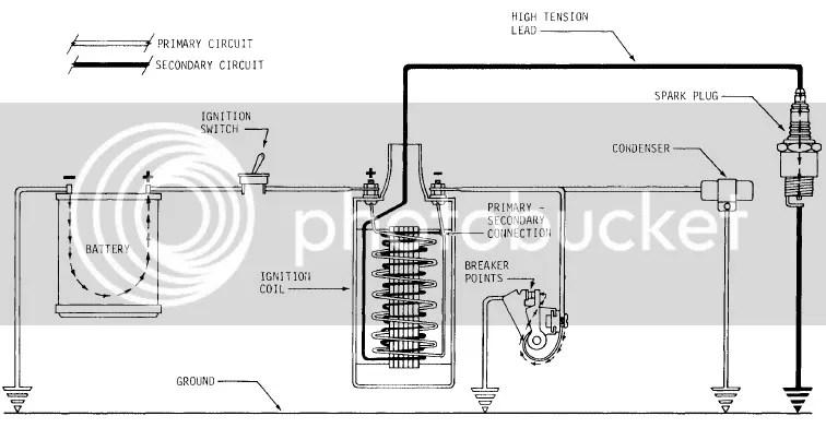 Kohler Engine Coil