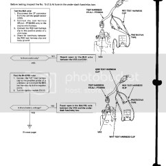 99 00 Civic Radio Wiring Diagram 24v Starter Solenoid Vss Library