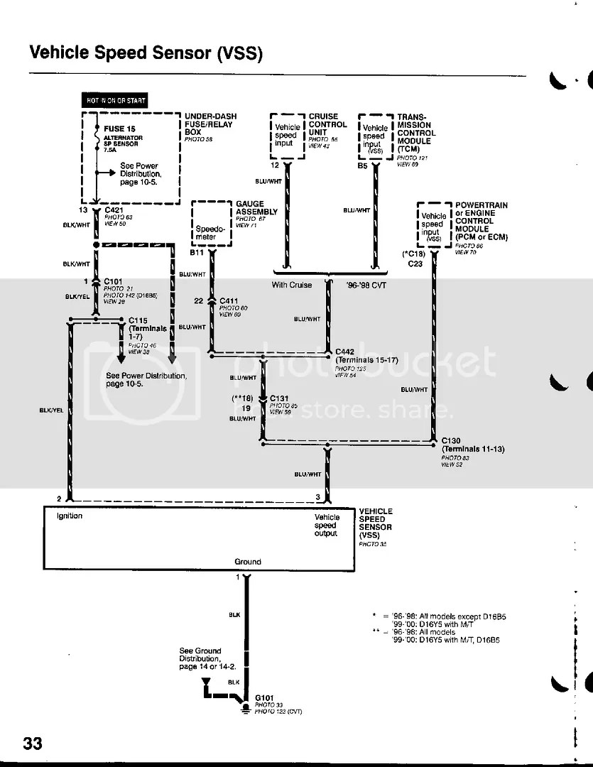 hight resolution of l9000 wiring schematic for speedometer wiring diagram l9000 wiring schematic for speedometer wiring library99 civic vss