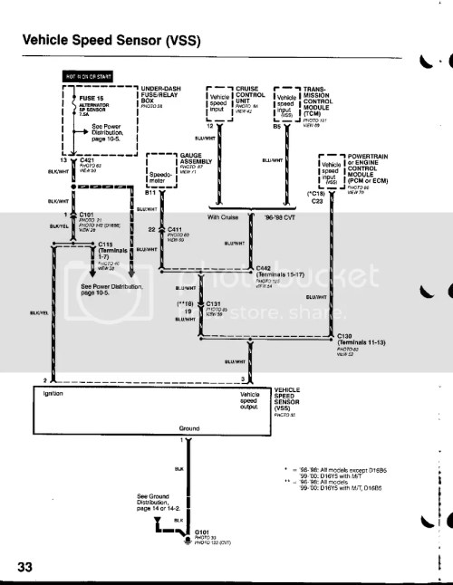 small resolution of l9000 wiring schematic for speedometer wiring diagram l9000 wiring schematic for speedometer wiring library99 civic vss