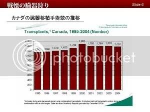 中共器官摘取新佐证 日本震惊
