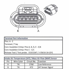 2007 Fxst Wiring Diagram 220v Single Phase Mas Harness : 18 Images - Diagrams | Billigfluege.co
