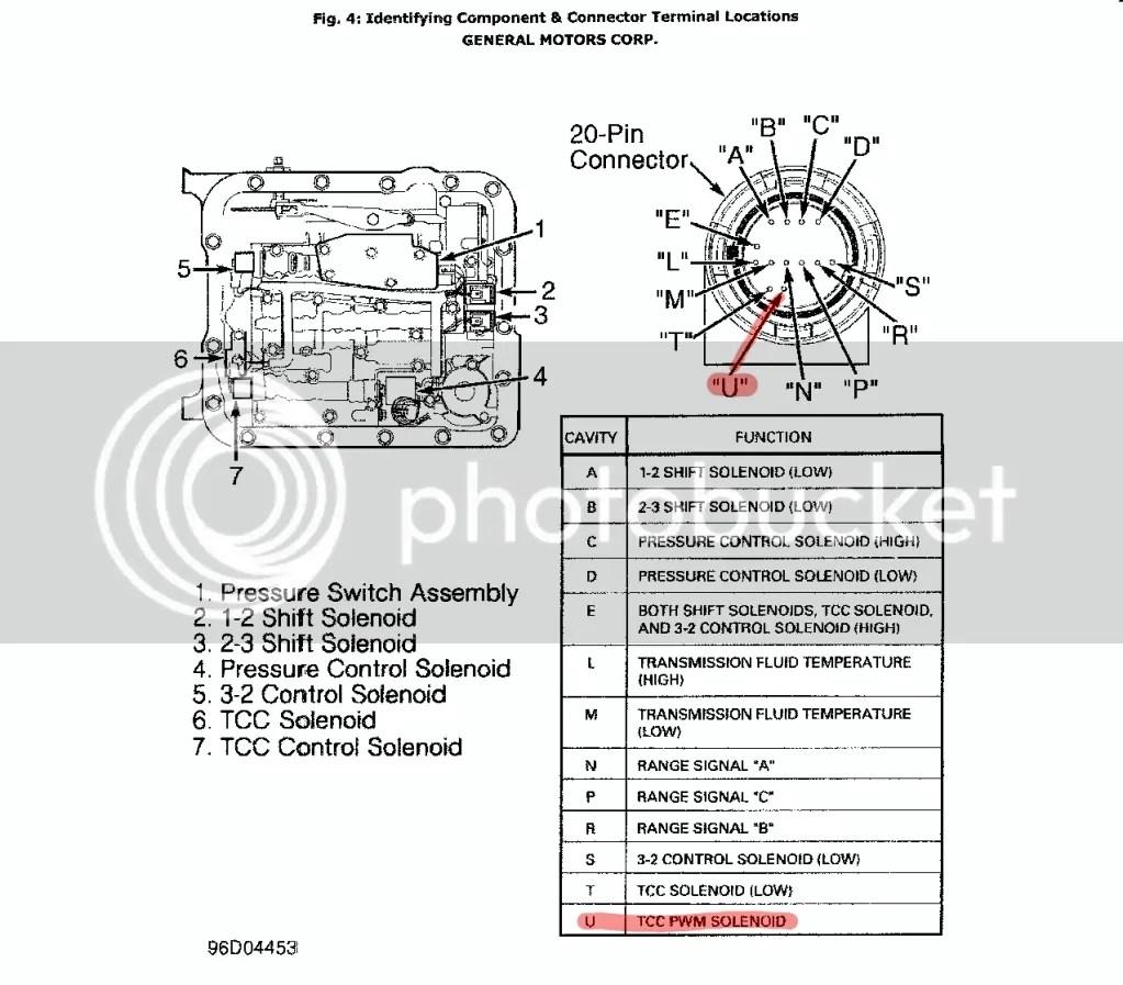 4l60e External Wiring Harness Pin Diagram 4. 4l60e. Free