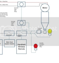 full wiring diagram for dust collection system clear vue cyclone  [ 1024 x 791 Pixel ]