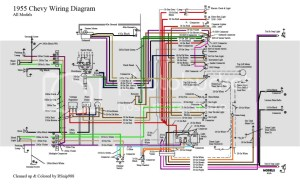 55 Chevy Color Wiring Diagram  TriFive, 1955 Chevy