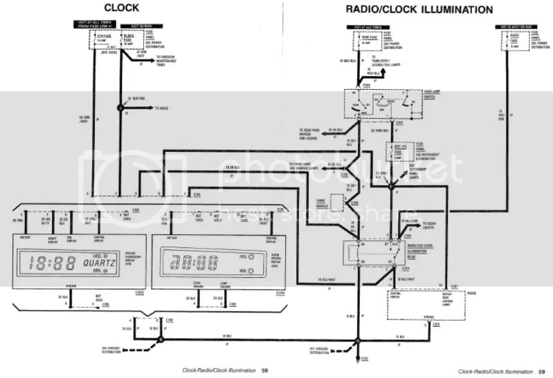 Truck Wiring Diagram In Addition 1995 Jeep Wrangler Fuse