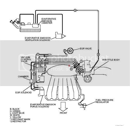 6g72 Motor Diagram