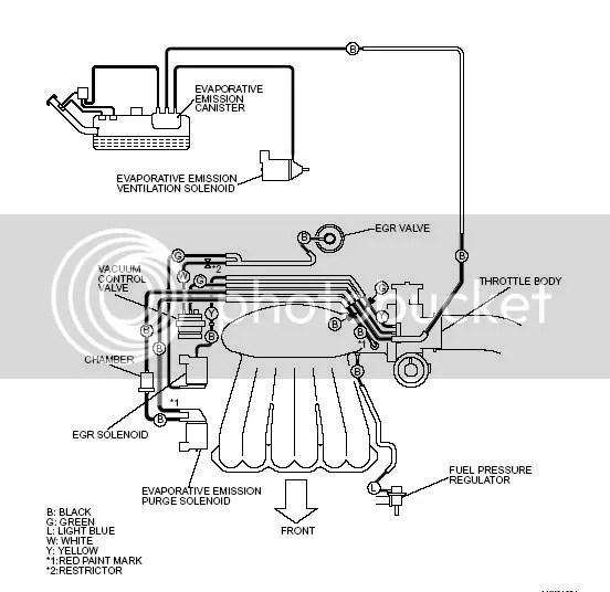 2000 Mitsubishi Eclipse Intake Manifold Hose Diagram, 2000