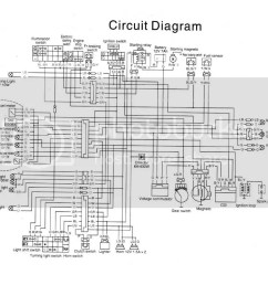 wiring diagram suzuki smash wiring library 2003 suzuki motorcycle wiring diagrams wiring3a ignition kill switch installation [ 1024 x 791 Pixel ]