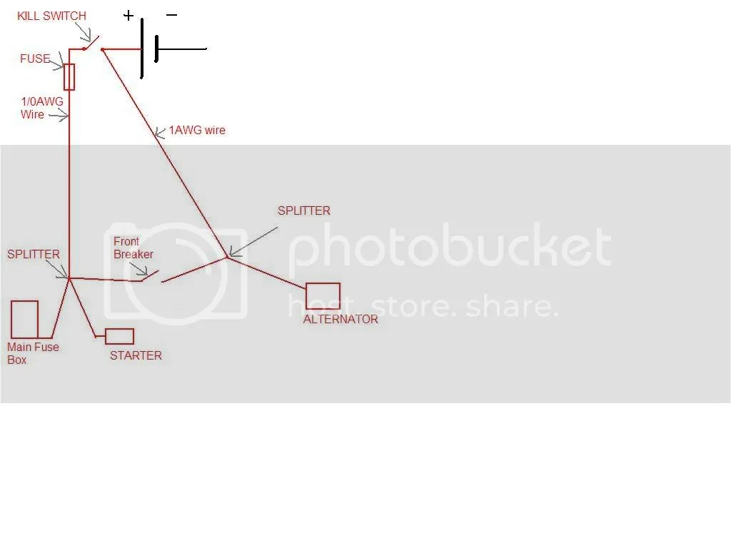 battery relocation wiring diagram household light switch integra fuse box diy get free image about