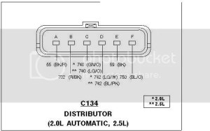 Cc Hei Distributor Wiring Diagram  Auto Electrical Wiring