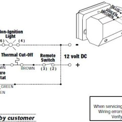 Atwood Gas Water Heater Wiring Diagram Motion Sensor Light Trailer Life Magazine Open Roads Forum: Won't Operate On