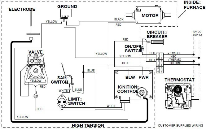 AtwoodFurnaceWiring atwood furnace wiring diagram atwood gc6aa 9e troubleshooting suburban rv furnace wiring diagram at readyjetset.co