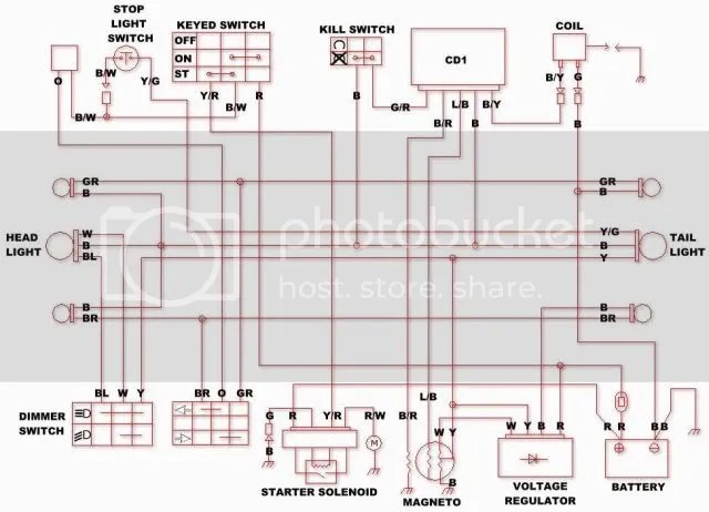 schematic2007hk?resize=640%2C462 chinese scooter wiring diagram the best wiring diagram 2017  at soozxer.org