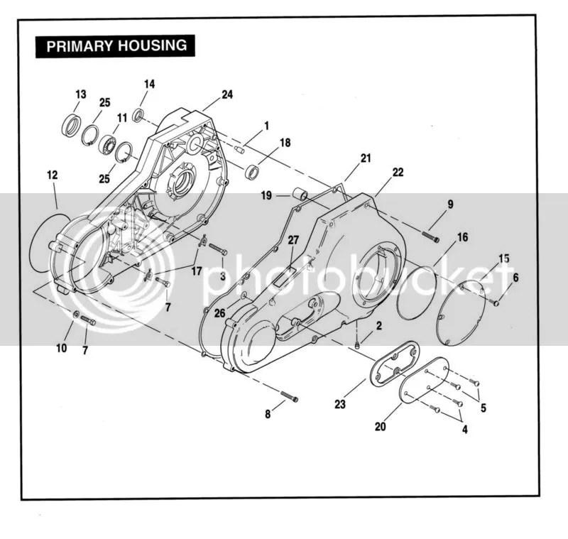 Harley Evo Transmission Diagram, Harley, Free Engine Image