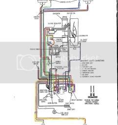cj5 turn signal wiring diagram wiring diagrams rh 15 crocodilecruisedarwin com cj7 wiring diagram jeep [ 940 x 1275 Pixel ]