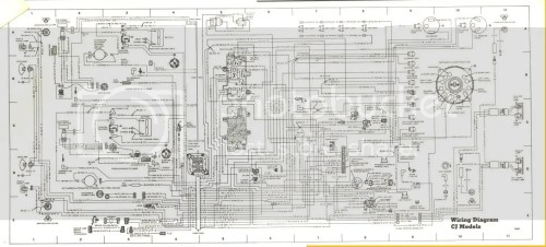 small resolution of jeep cj wiring diagrams wiring diagram portal wiring diagram for 1978 jeep cj5 86 jeep cj wiring