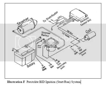 Jeep Cj5 Wiring Schematic 1974, Jeep, Free Engine Image