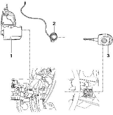 [ Seat Cordoba 1998 ] cale juste après démarrage(résolu).