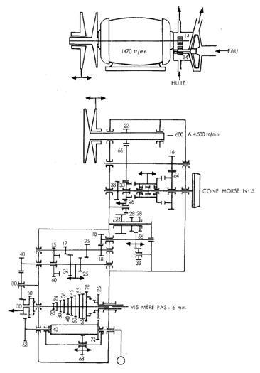 Cazeneuve 360HBX ( & HBX 360-I )