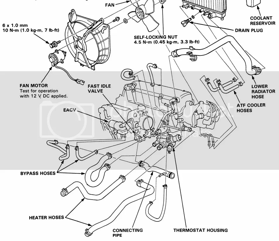 95 Honda Civic 1 6 Vtec Engine Diagram, 95, Free Engine