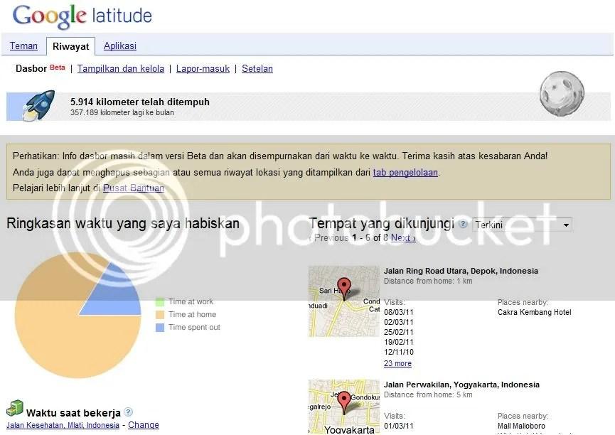 Google Latitude Dashboard