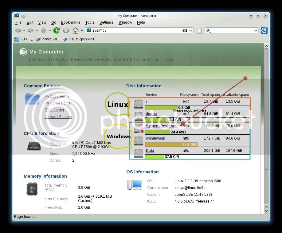 Tabel Partisi Linux | KDE