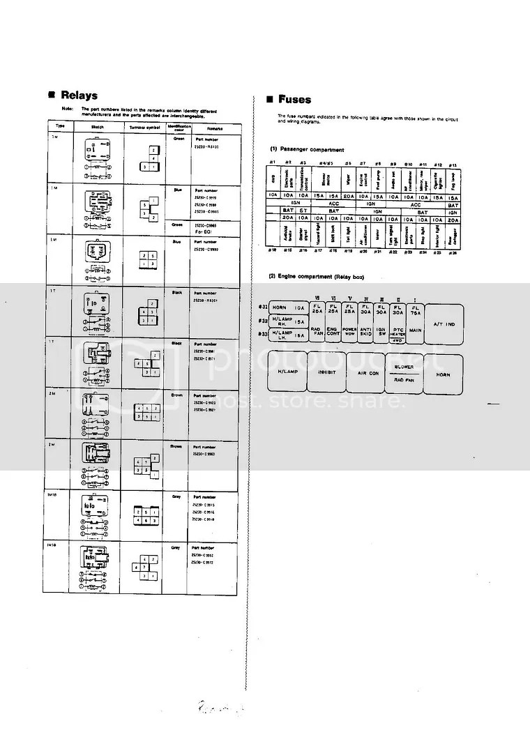 medium resolution of translated fuse box diagram gt r canada canada s premier toyota supra nissan skyline r32 fuse