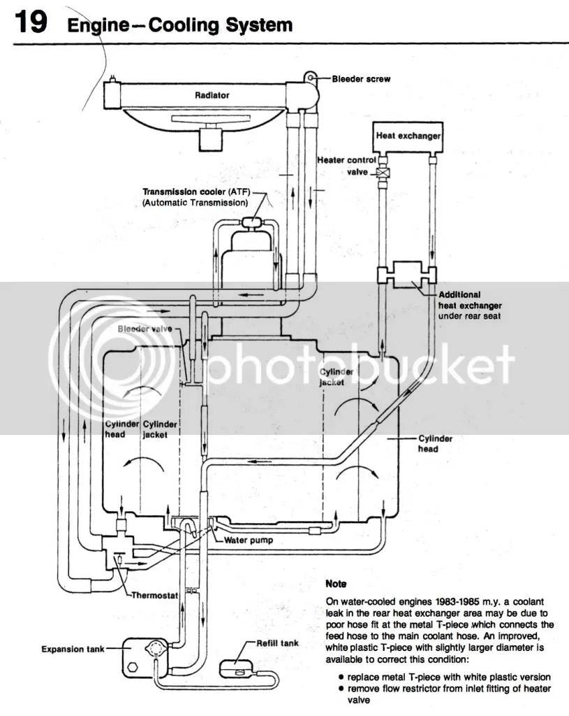 Man Engine Cooling Diagram Kenwood Bt900 Wiring-diagram