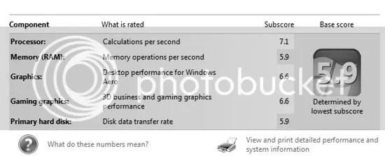 Dell XPS i7 Windows7 Score