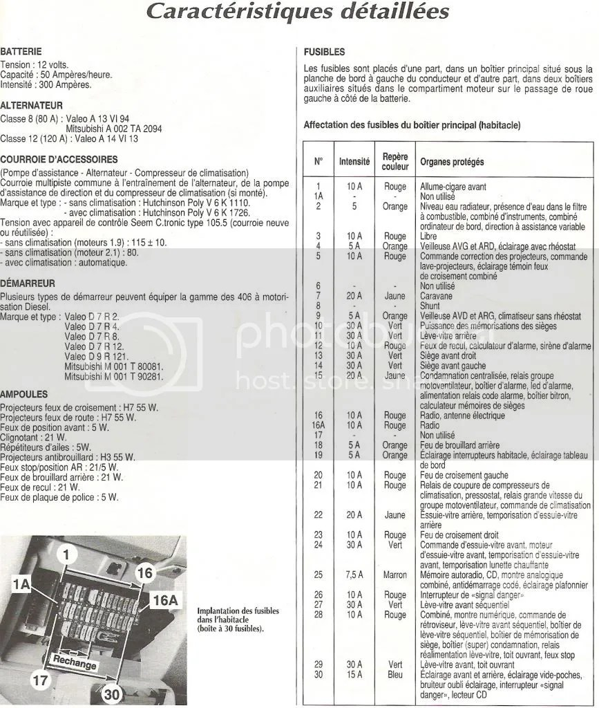 medium resolution of citroen picasso central locking wiring diagram