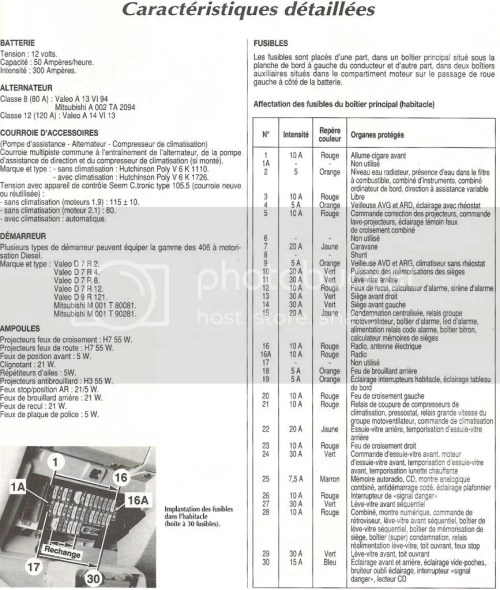 small resolution of citroen picasso central locking wiring diagram