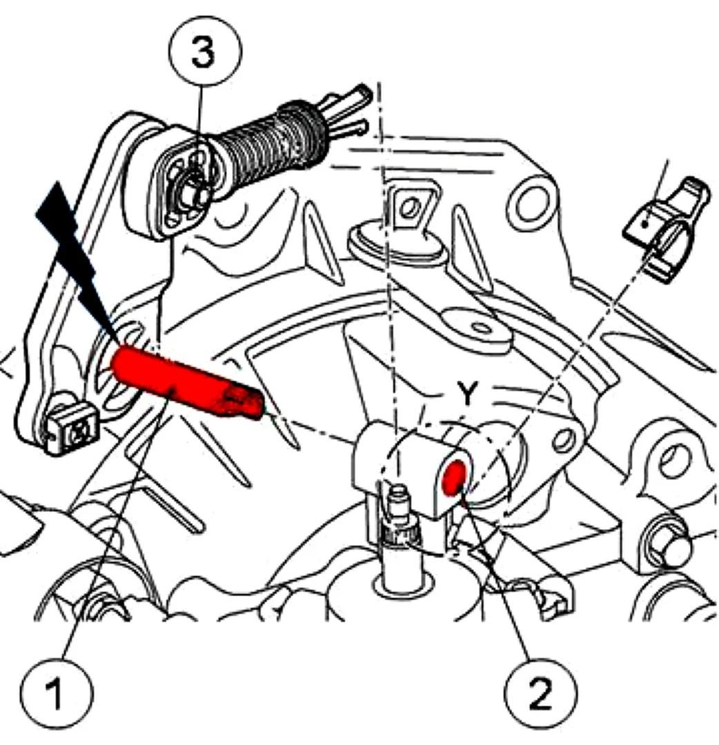 Skoda Fabia gear selection problem