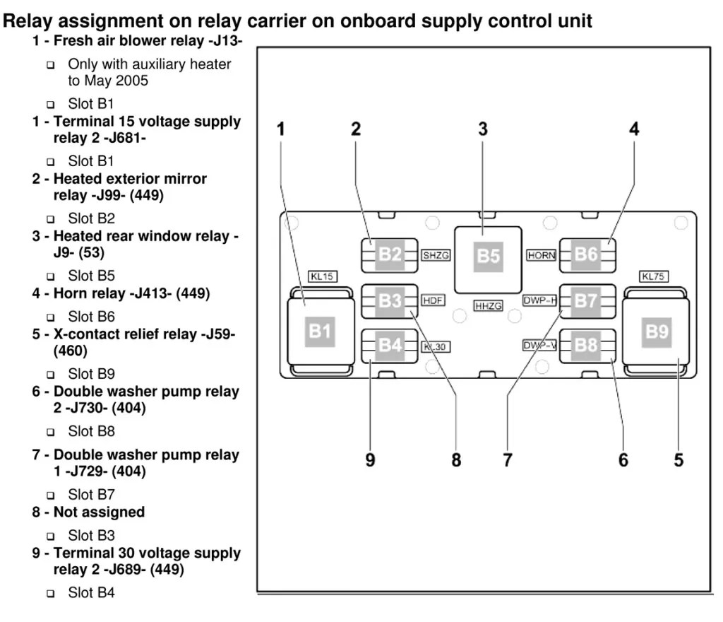 hight resolution of skoda octavia relay diagram wiring library skoda octavia 2006 skoda octavia relay diagram source