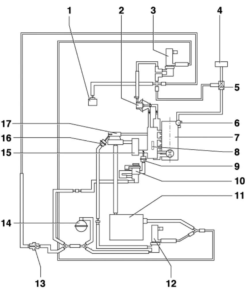 2004 Vw Passat Vacuum Diagram. Diagram. Auto Wiring Diagram