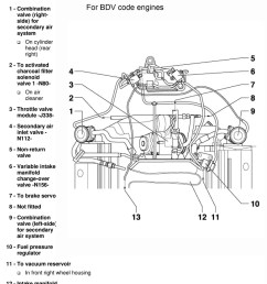 v5 engine diagram wiring library rh 52 mac happen de v6 engine vw bora v5 engine diagram [ 842 x 1023 Pixel ]