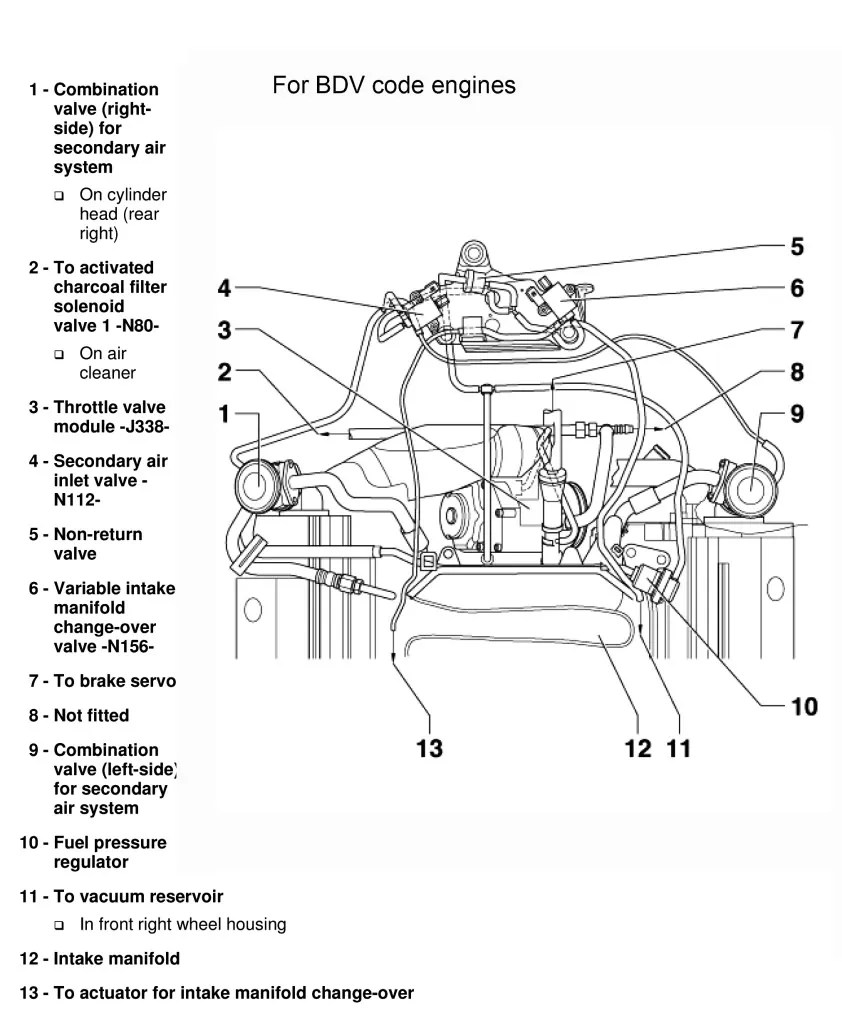 medium resolution of v5 engine diagram wiring library rh 52 mac happen de v6 engine vw bora v5 engine diagram