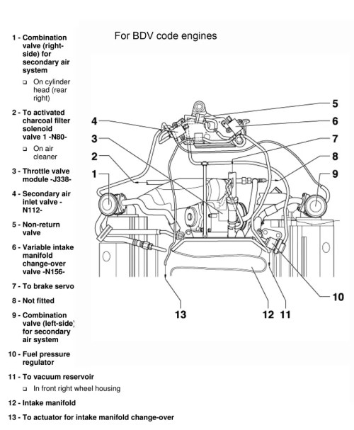 small resolution of v5 engine diagram wiring library rh 52 mac happen de v6 engine vw bora v5 engine diagram
