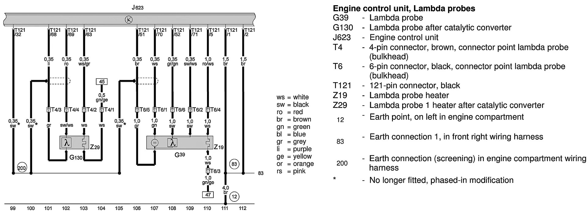 Help! electrical diagram of O2 sensors to ECU needed for
