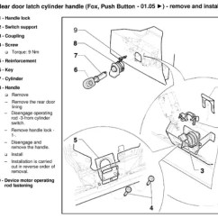 Vw Polo 6n Central Locking Wiring Diagram Extension Cord Reel Fox Boot Lock Remove The Sliding Clip 1 And Support 2