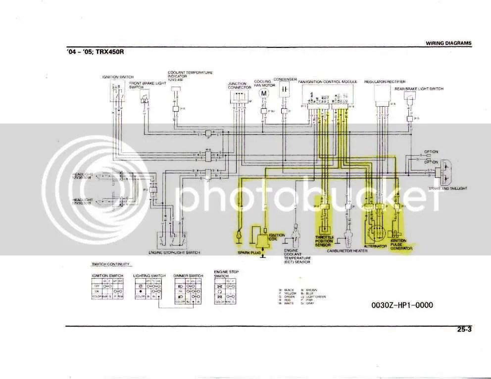 03 400ex Wiring Diagram 400ex Wiring Harness Wiring | Jzgreentown.com