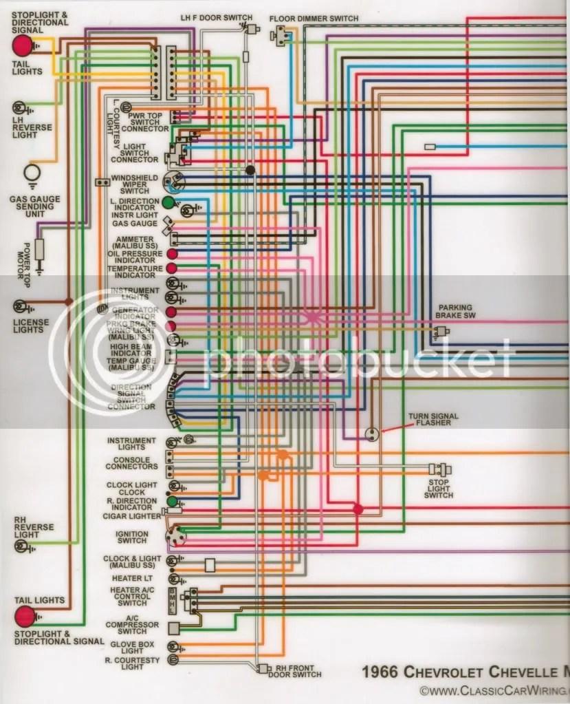 71 chevelle ss dash wiring diagram 4 way solenoid valve 1970 best library 66 schema online 1972 1968
