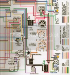 66 fury wiring diagram [ 789 x 1023 Pixel ]