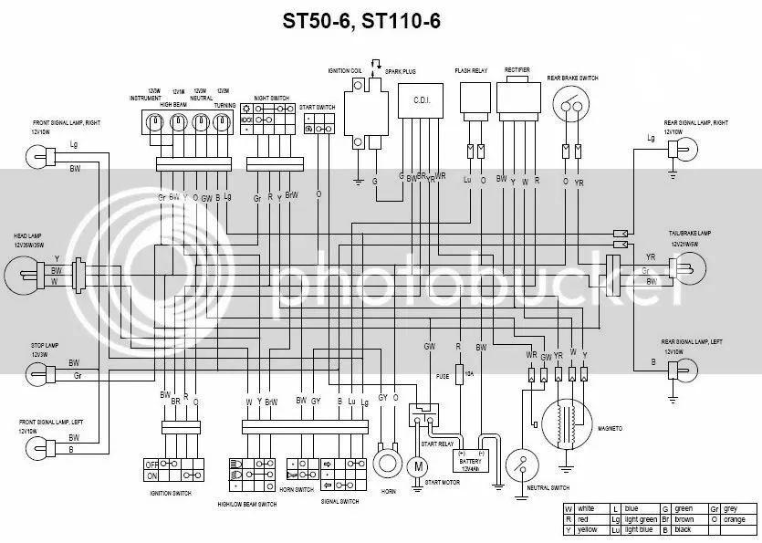 pit bike wiring loom type 2