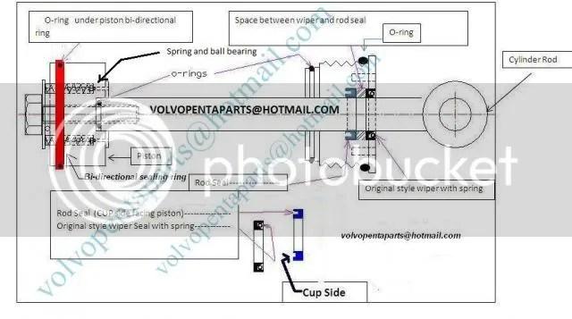 Volvo Penta DP-H trim cylinder rebuild kit