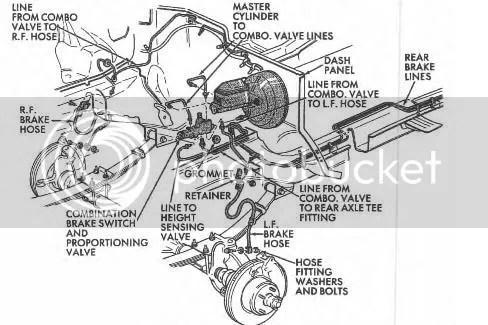 Jeep Grand Cherokee Fuel Line Diagram Jeep XJ Fuel Line